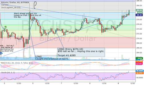 BTCUSD: Panned out finally!