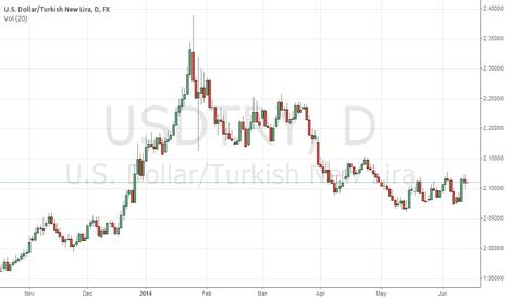 USDTRY: Huseyin