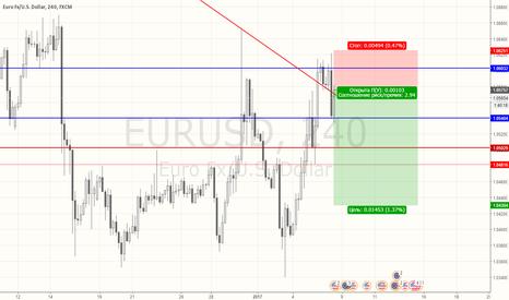 EURUSD: EURUSD H4 sell