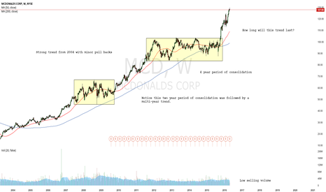 MCD: $MCD With earnings tomorrow, will the trend continue?