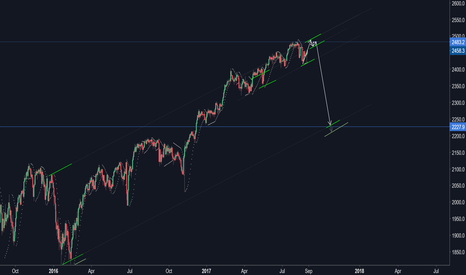 SPX500USD: SPX500 is in front of correction...