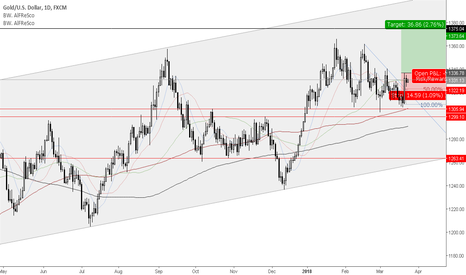 XAUUSD: A breakout from the corrective structure.