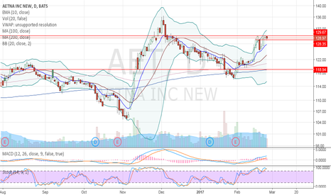 AET: channel play