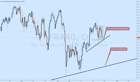 FRA40: CAC40 Declines in Early Trading