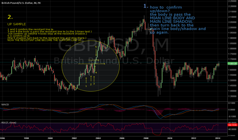 GBPUSD: sample up