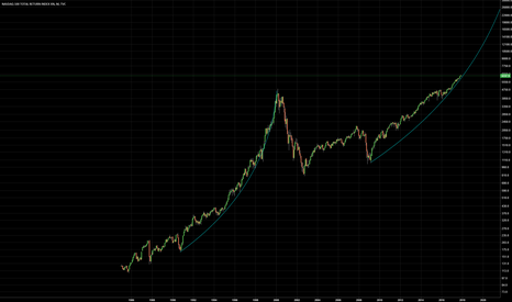 NDX: this is what NDX mega bubble should look like