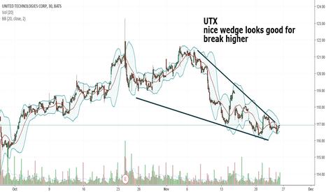 UTX: utx higher