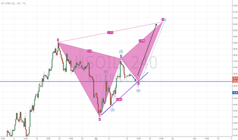 USOIL: USOIL----POTENTIAL BUTTERFLY & 5  WAVE MOVE to 50.5...Route Map