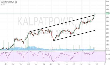 KALPATPOWR: channel breakout