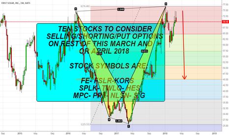 Fslr stock options
