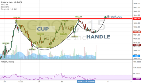 GOOG: GOOG CUP HANDLE FORMATION