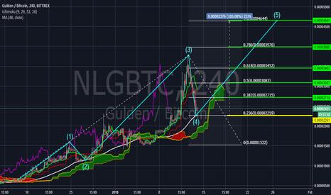 NLGBTC: NLG por la quinta onda
