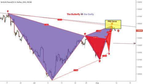 GBPUSD: The Butterfly into the Gartly in GBPUSD H4