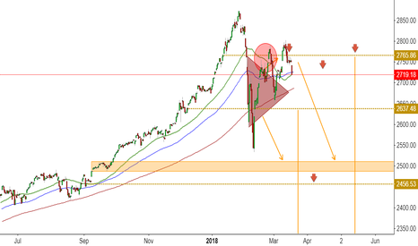 SPX: Remember on S&P 500 I'm still bearish