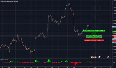 GBPCAD: Short term buy