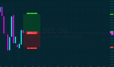 BLT: LONG BHP