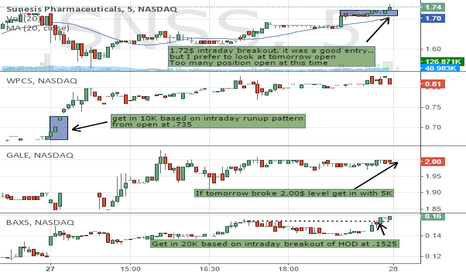 SNSS: DAILY PATTERN SCAN LIST FOR TOMORROW