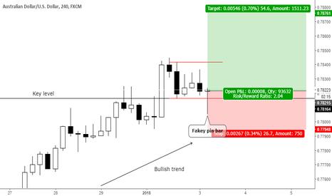 AUDUSD: Trend continuation fakey pin bar at key level