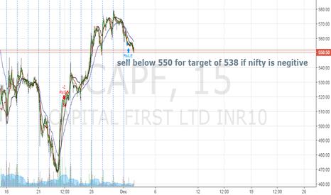 CAPF: capital first