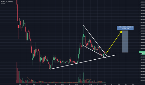 INSBTC: $Ins , Another Gam in Binance