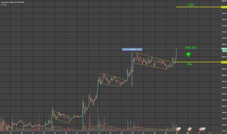 DSHUSD: Dash (USD) breakout