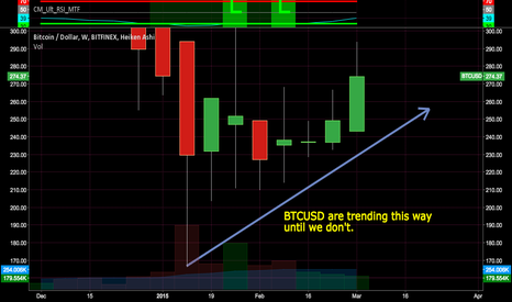 BTCUSD: 4 green weekly BTCUSD candles