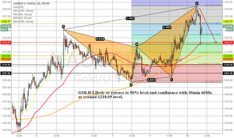 XAUUSD: GOLD GOLD GOLD