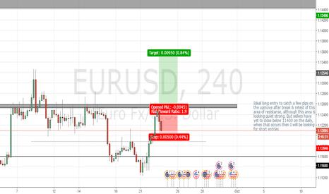 EURUSD: My take on EUR/USD