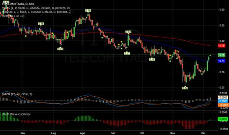 TIT: TELECOM   -   Rialzo