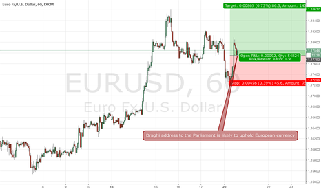 EURUSD: Dollar enjoys lull as iffy tax reform data may spoil sentiments