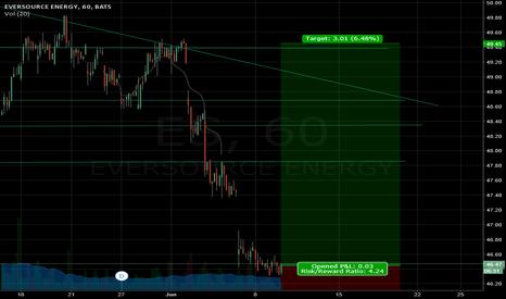 ES: Long. 49.50