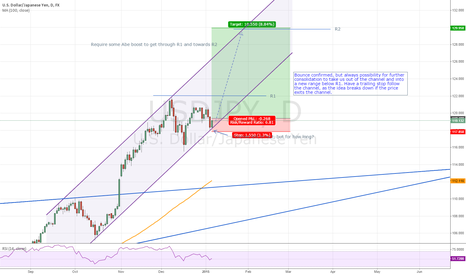 USDJPY: Long term channel holds for now, longs until 130