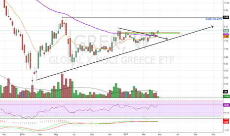 GREK: Finally Breaking Out ?