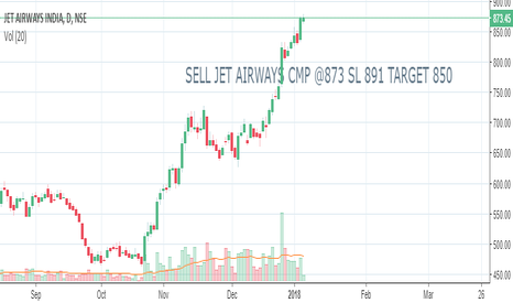 JETAIRWAYS: Sell Jetairways @873 Curent CMP For 2-3 Days Sl 891 Target 850