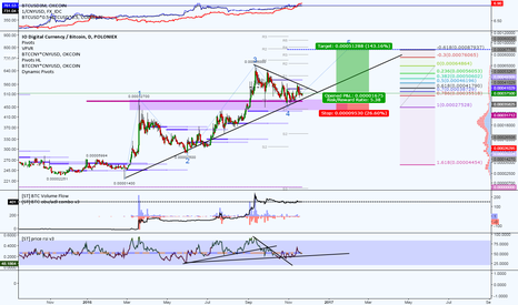 IOCBTC: tiny long long here for wave 5