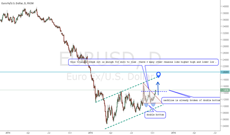 EURUSD: why euro is going to rise and rise only