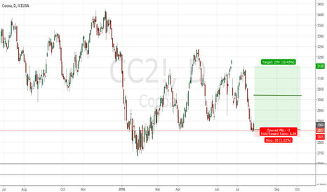 CC2!: Try to get bottom