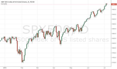 SPX500: hit buy n sell