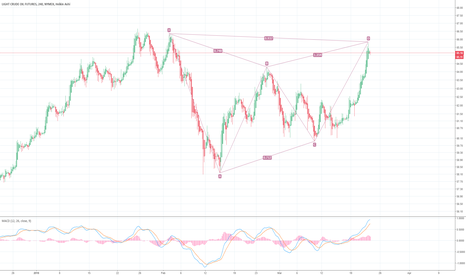 CL1!: WTI:  Potential ABCD reversal to $57