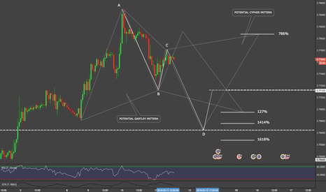 EURGBP: EURGBP / 1HR / SOMETHING TO THINK ABOUT