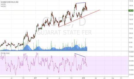 GSFC: GSFC : reducing the upward momentum