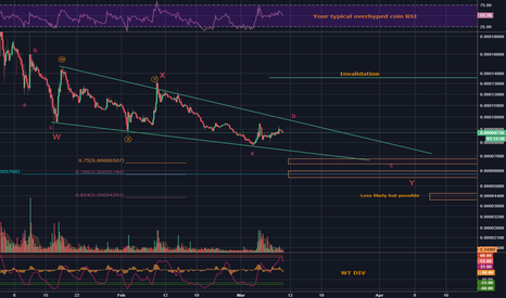XRPBTC: XRP/BTC - Probably the easiest short call