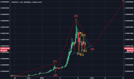 TRXBTC: Tron set to double with flag pennant breakout immenent