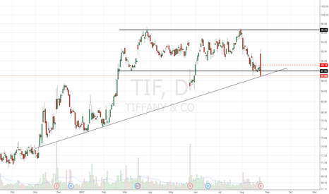 TIF: Puked all the way down to UTL support
