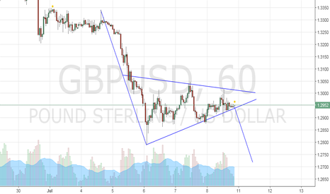 GBPUSD: NEW TO THIS BEARISH PENNANT