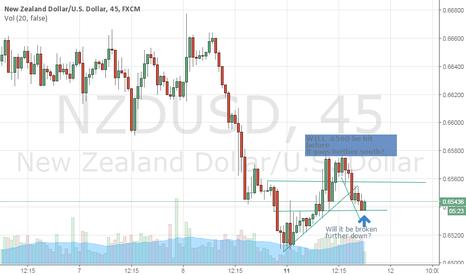 NZDUSD: NZD/USD to hit .6560 before .6520?