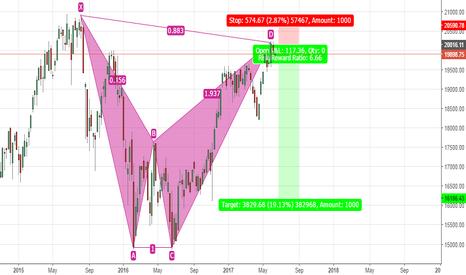 NKY: Nikkei 225 - Short BAT -Target 16000 RRR 6,5