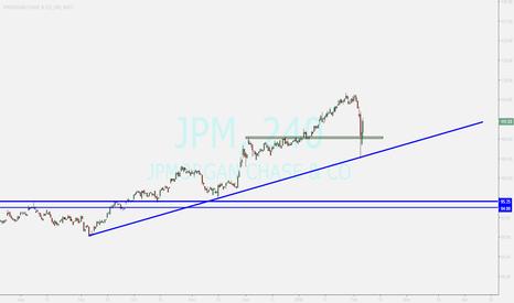 JPM: jpmorgan...buy opportunity