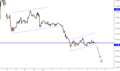 GBPUSD: GBPUSD - Identical Elliott wave structure of the last weeks WXY