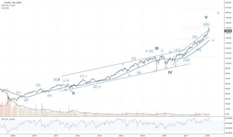 QQQ: Elliott Wave Analysis of QQQ since 2009